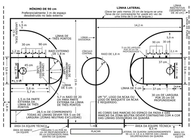 basquete_campo