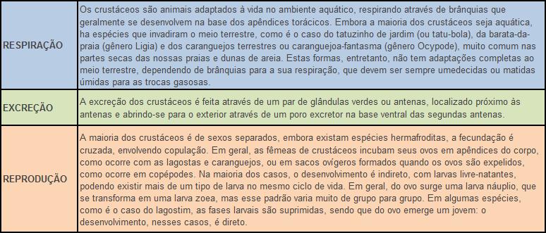 artropodes_crustaceos_respiracao_excrecao_reproducao
