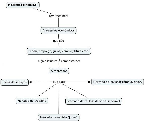 ambiente_negocios_macroeconomia